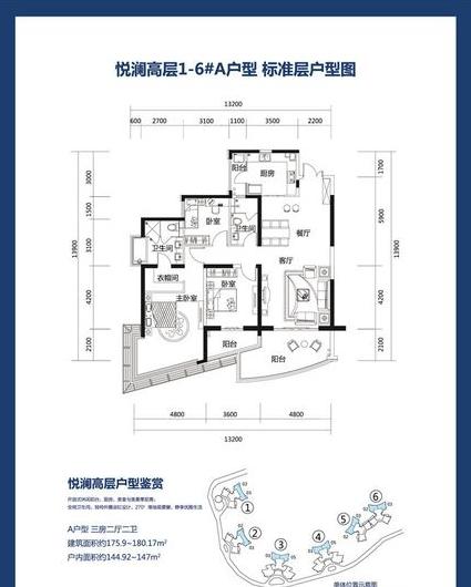 恒大海上帝景悦澜高层1-6#A户型3室2厅2卫1厨建筑面积175.90㎡